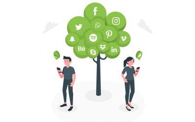 5 razloga zašto su vašem poslovanju potrebne društvene mreže!